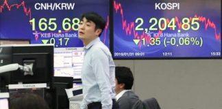 Korea Selatan - KOSPI